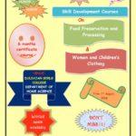 leaflet Home Science copy